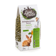 LandPartie Zwergkaninchen Monopellets Junior Sensitiv 1,2kg